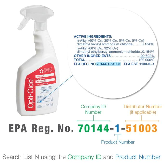 EPA_Reg_No_Chart_FINAL